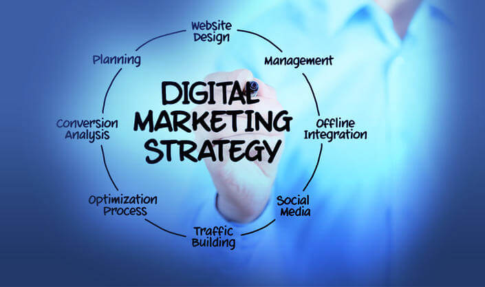 Check out Digital Marketing Strategy to know how our web developers and web design Sydney team to help your online marketing, SEO, SEM, social marketing and web development.