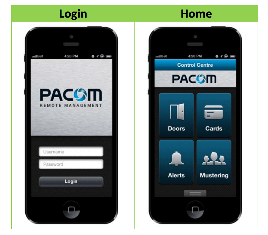 PACOM Home Screen Login Page